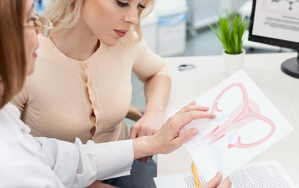 причины некроза миоматозного узла